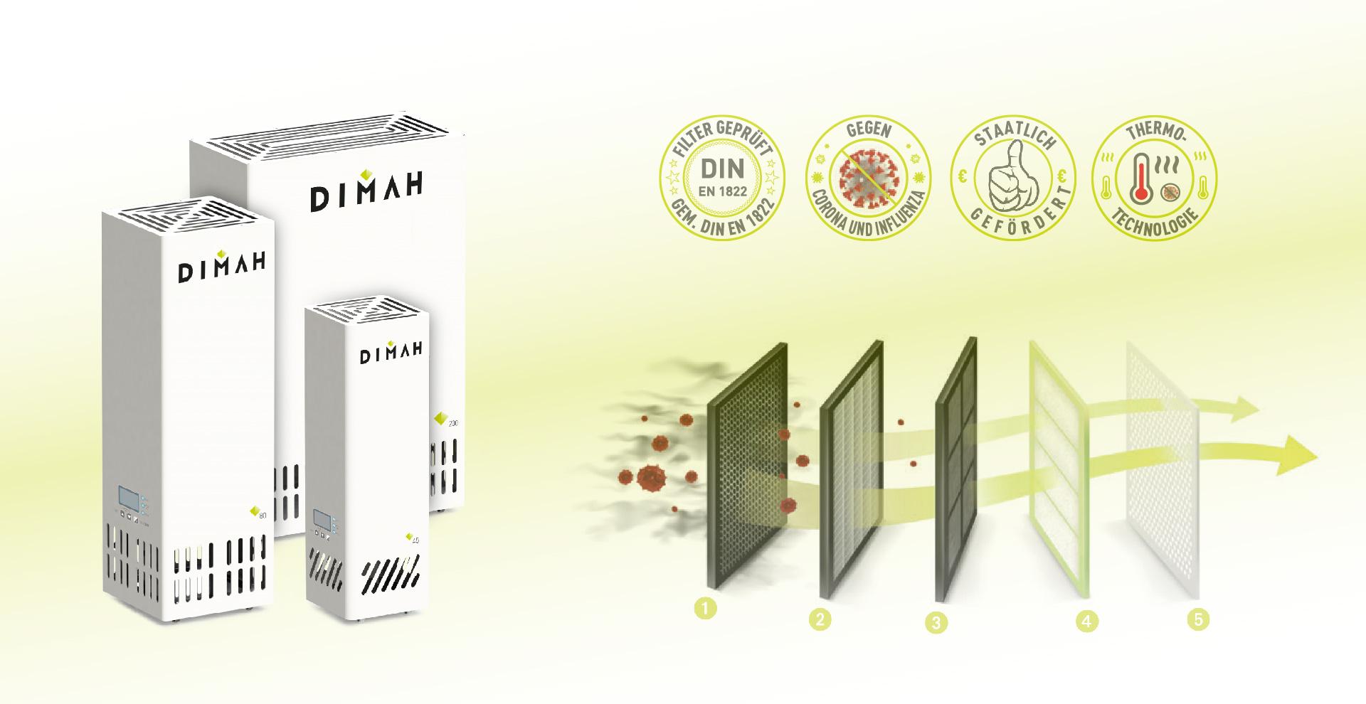 AKTIVER SCHUTZ               Professionelle Luftreinigung mit der DIMAH-Diamond-Serie